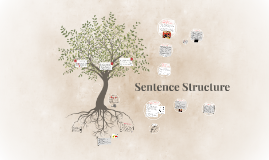 Sentence Types/Run-Ons