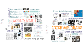 Copy of WWI & the Interwar Years