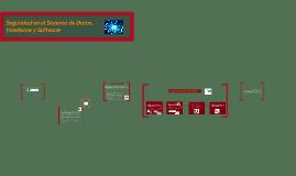 Seguridad en el Sistema de Datos, Hardware y Software