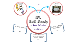 ISL- Review of Process