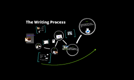 Copy of The Writing Process