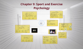 Copy of Chapter 9: Sport and Exercise Psychology