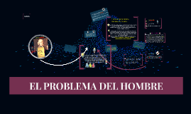 Copy of EL PROBLEMA DEL HOMBRE