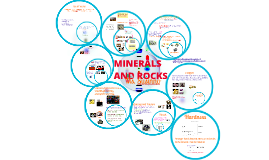 Copy of Minerals and Rocks