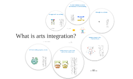 What is Arts Integration?
