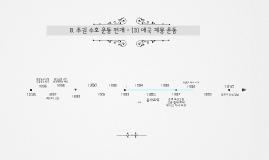 8. 주권 수호 운동 전개 - (3) 애국 계몽 운동