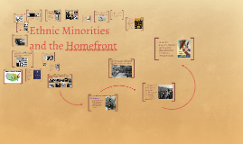 Mexicans, Mexican Americans and the Homefront