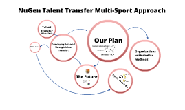 Copy of Talent Transfer