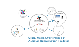 Copy of Social Media Effectiveness of
