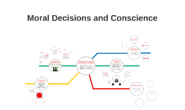 Moral Decisions and Conscience