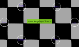 Copy of how to play chess