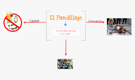 El Pandillaje