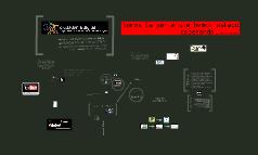 Copy of Open Social Learning