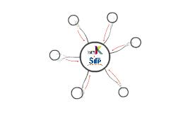 Proyecto Final Gestión de Soluciones de TIC's