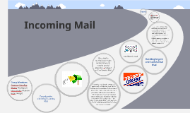 Incoming Mail