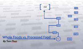 Whole Foods vs. Processed Food