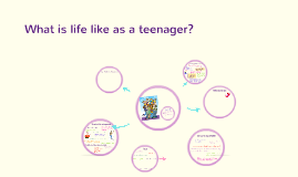 What is life like as a teenager?