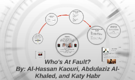 Who's At Fault?