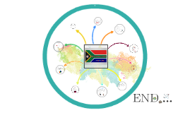 Cultural aspect of South Africa :