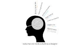 Industrial Design Entrepreneurship - Insights and Practices