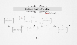 Political Parties Timeline