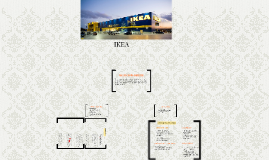 Copy of IKEA'S VALUE CHAIN ANALYSIS