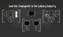Goal One: Employment in the Culinary Industry
