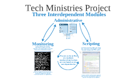 Tech Ministries C#.Net Project