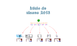 Copy of Inicio del Año Escolar