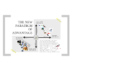 Copy of The New Paradigm of Advantage