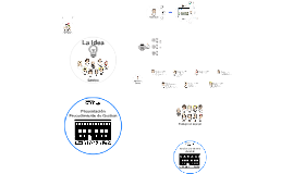 La Idea v3.0