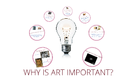 Why is Art important?