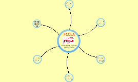 Copy of FCCLA Basic Info PPT