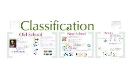 AP Bio- Biodiveristy 1:  Classification