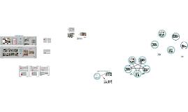 UUG_data analysis