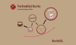 Chipotle Breakfast Burrito
