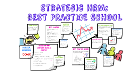 MGTS3603 STRATEGIC HR: BEST PRACTICE