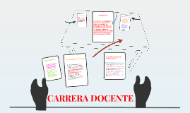 CARRERA DOCENTE