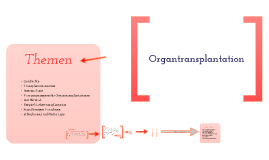 Copy of Organtransplantation