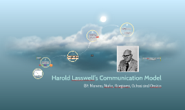 Copy of Lasswell's Communication Model