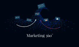 Marketing 360°