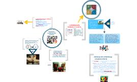 Copy of Teoría de la comunicación humana