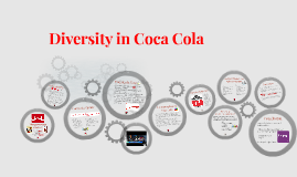 Copy of Diversity in Coca Cola