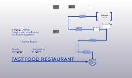 Fast food restaurant by basil thamer on prezi ccuart Gallery