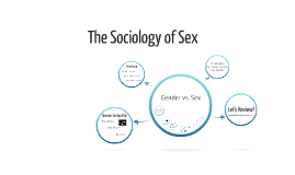 The Sociology of Sex