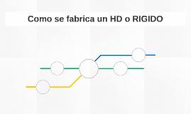 Como se fabrica un HD o RIGIDO