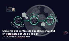 Esquema control de constitucionalidad