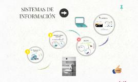 Copy of SISTEMAS DE INFORMACIÓN