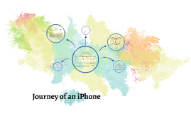 Journey of an iPhone