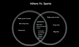 the pros and cons of the spartan cutre Start studying sparta and athens advantages and disadvantages learn vocabulary, terms, and more with flashcards, games, and other study tools.